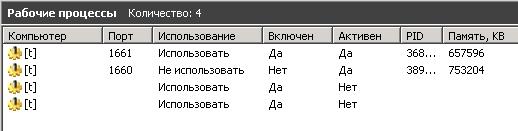 ne-startuyut-protsessy