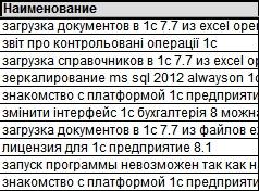 podobno-nachinaetsya-na-odin-iz-ukazannyh-simvolov