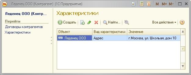 primer-ispolzovaniya-plana-harakteristik