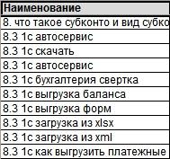 podobno-isklyuchaya-8-0-8-1-8-2