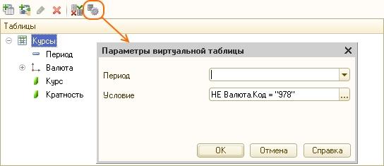 parametry-virtualnoj-tablitsy